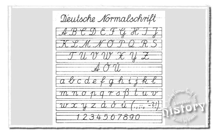 Old German scripts: Kurrent, Sütterlin and Fraktur script [www.lovablehistory.com]